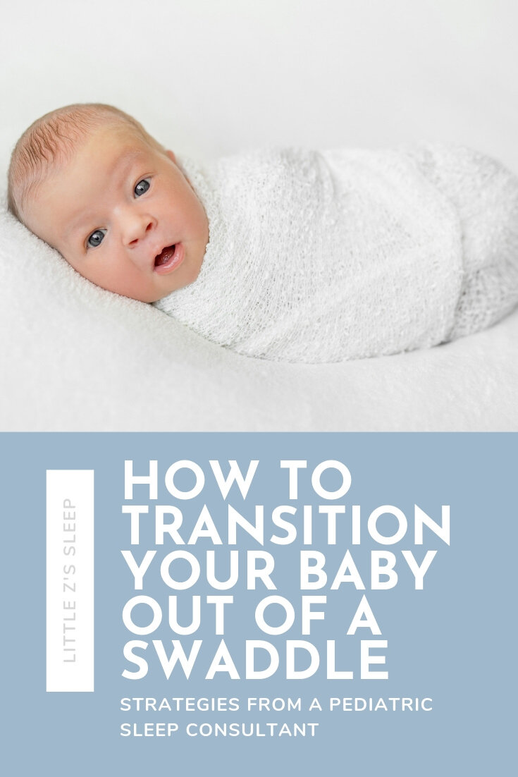 SwaddleTransitionGraphic1.jpg