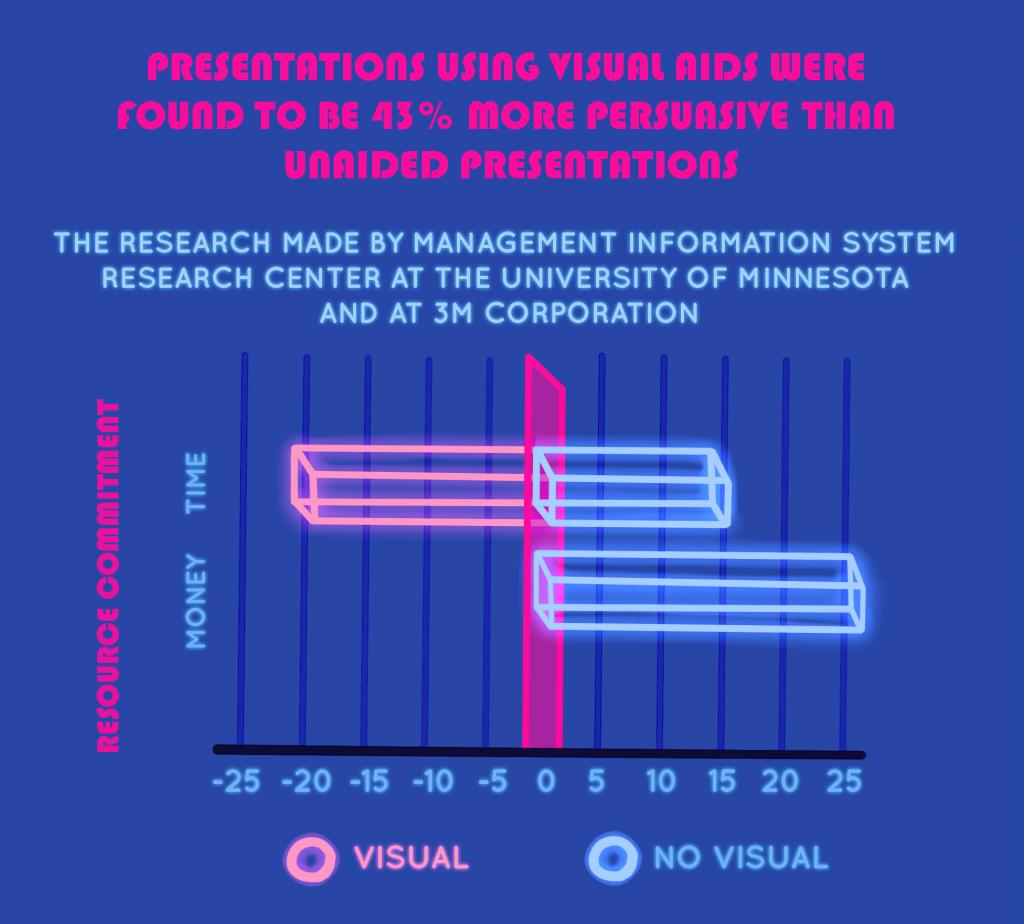 03-visual-presentation-more-persuasive-1024x924.png