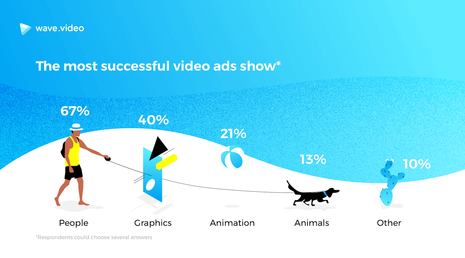 successful-video-ad-3-show.png