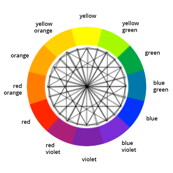 kisspng-color-wheel.png