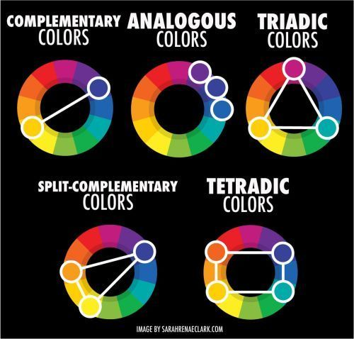 Choosing-Colors-that-Work-Together-Color-Combinations.jpg