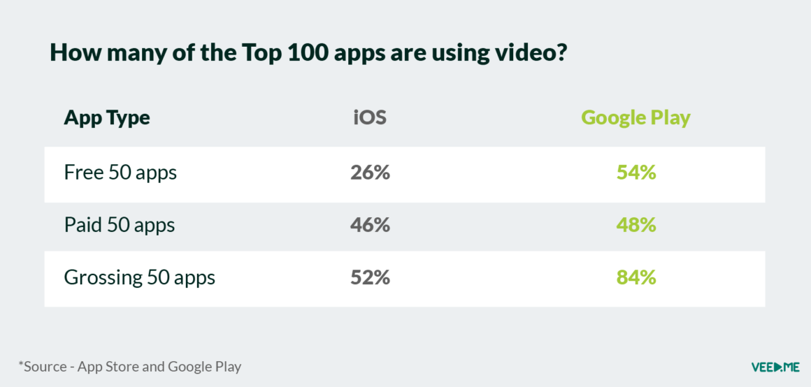 top-apps-using-app-preview-video-1160x554.png