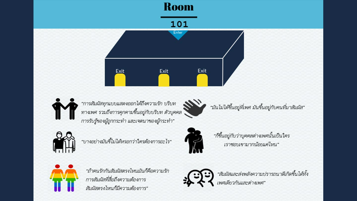 Room 101——Exhibition to experience different positive and negative emotions in intimate relationships and try on choices
