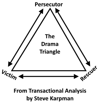 drama-triangle.jpeg