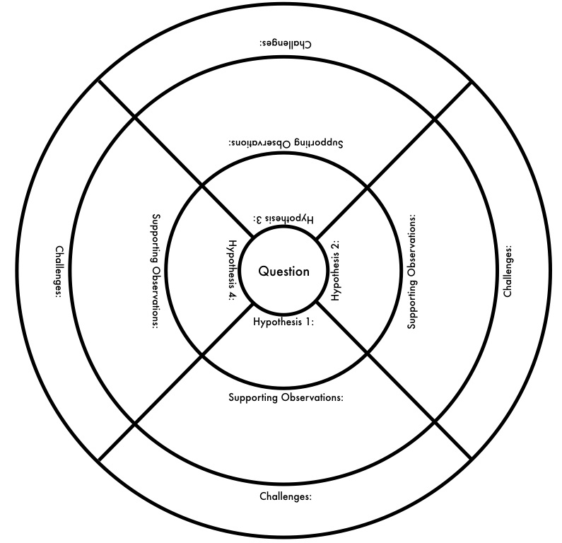Inquiry+Circle.001.jpg