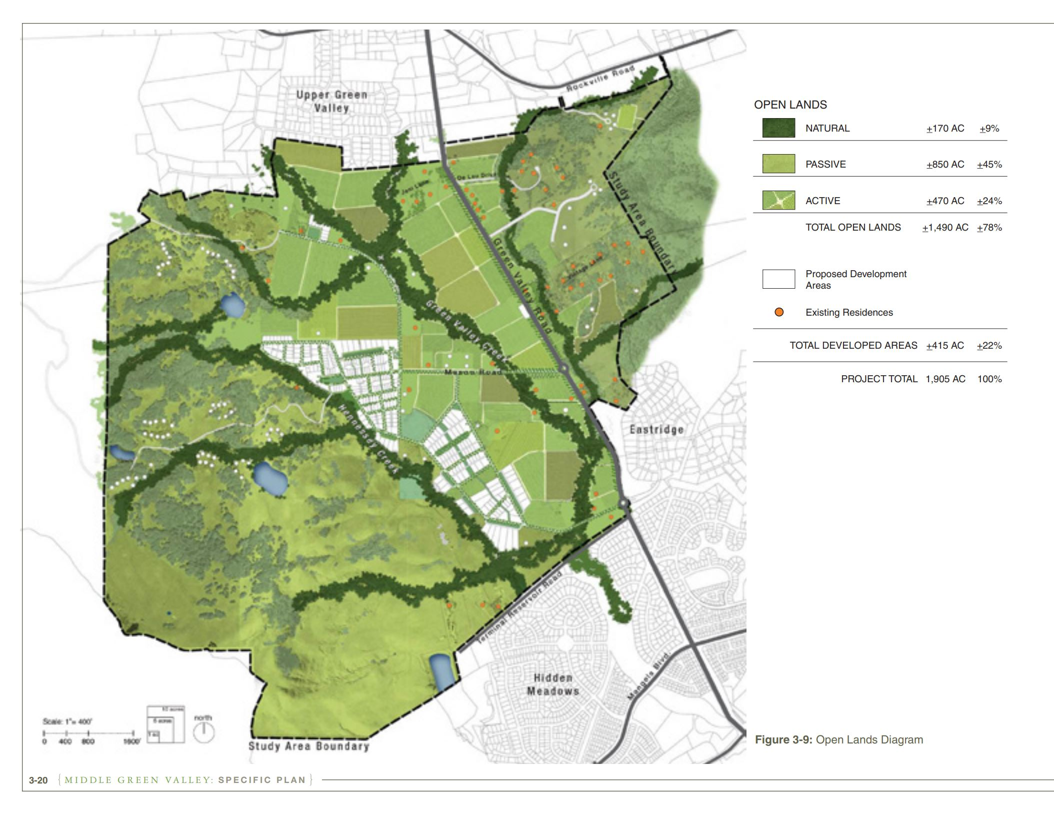 The Middle Green Specific Plan is designed to protect +1800 acres of open lands and working ranches and valuable vineyards. Once the limited development is allowed to be built, the remaining lands will be protected by Conservation Easements in perpetuity.