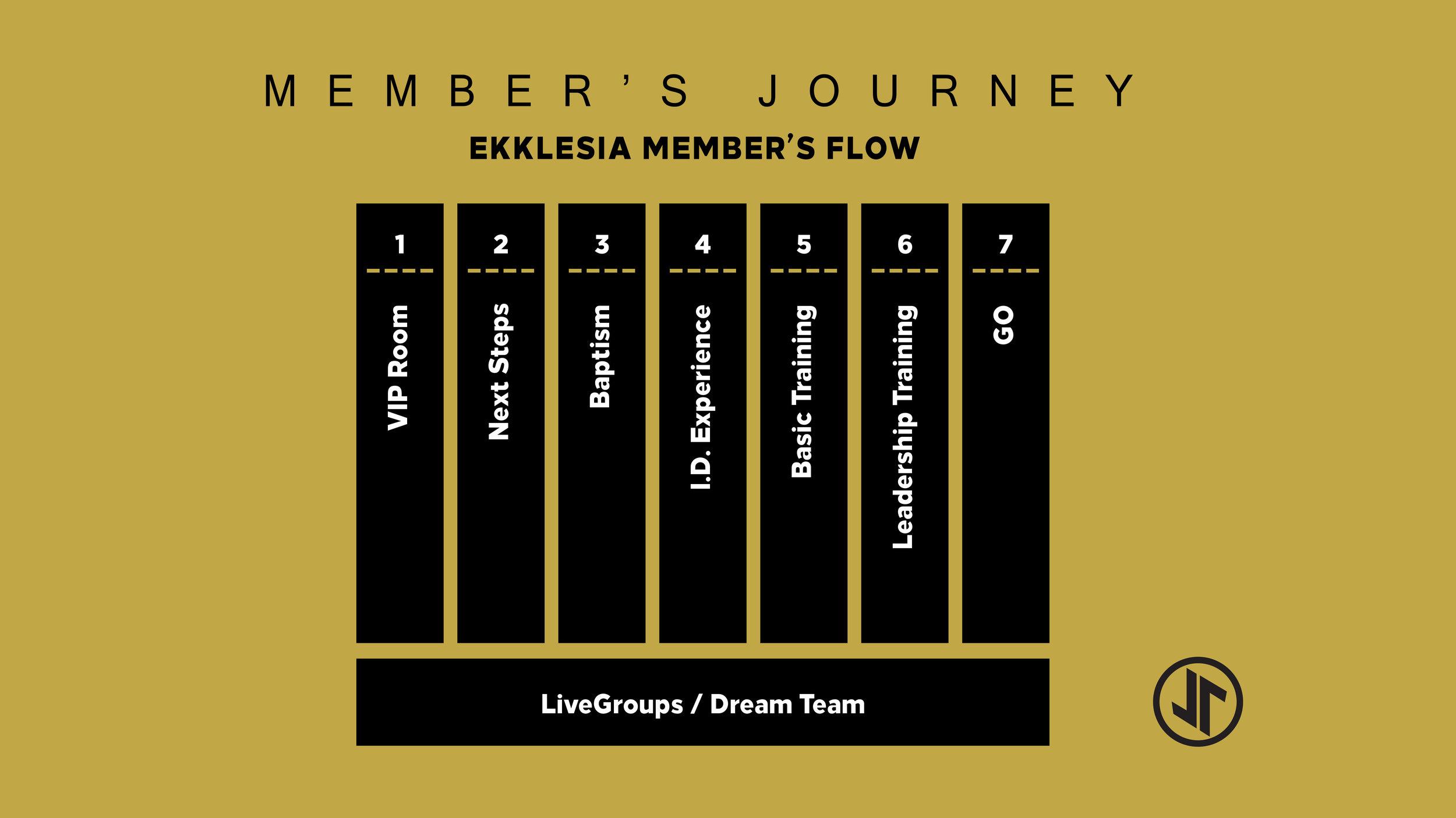 Ekklesia Journey 2-1.jpg