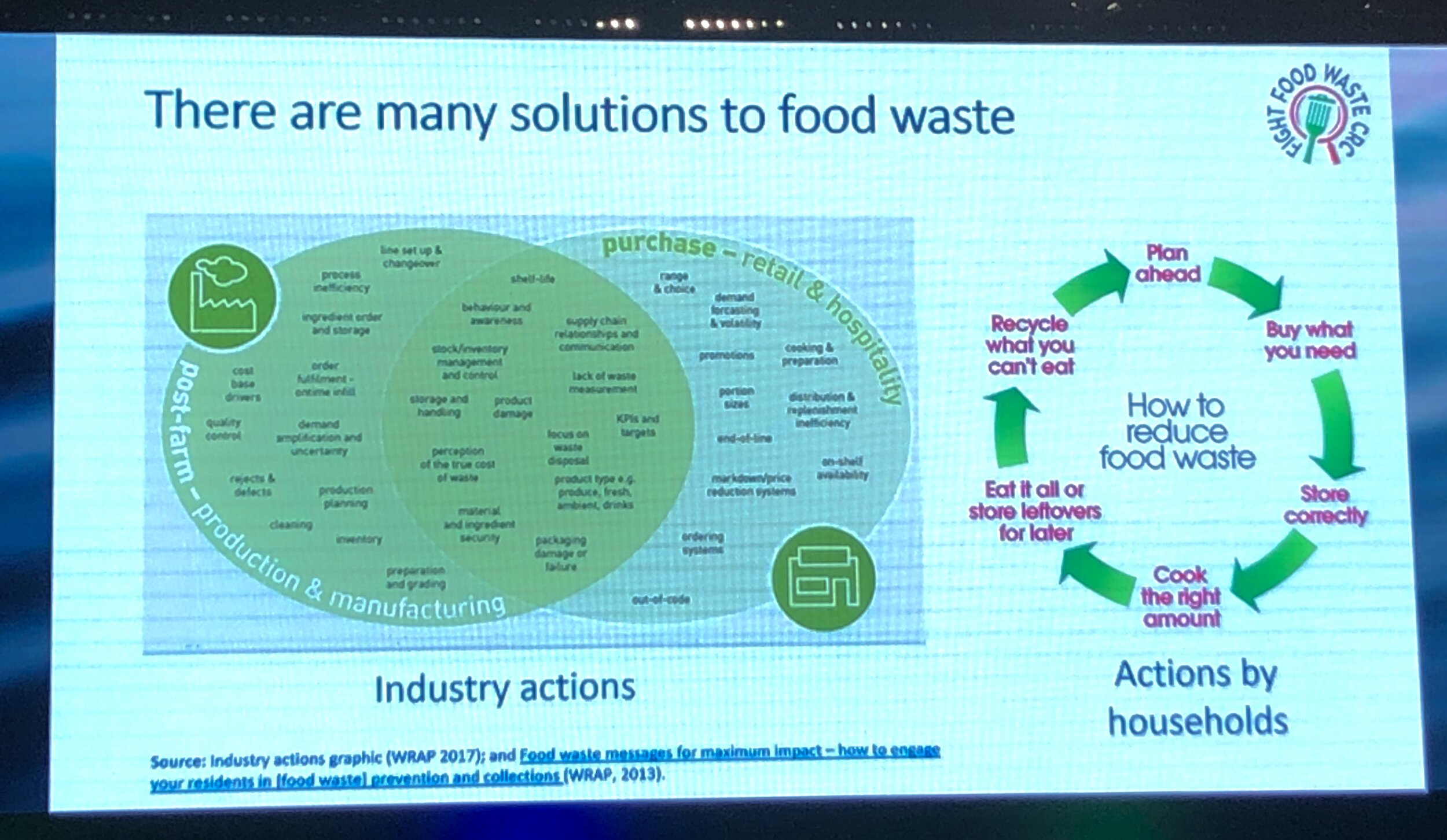 Food Waste slide.jpg