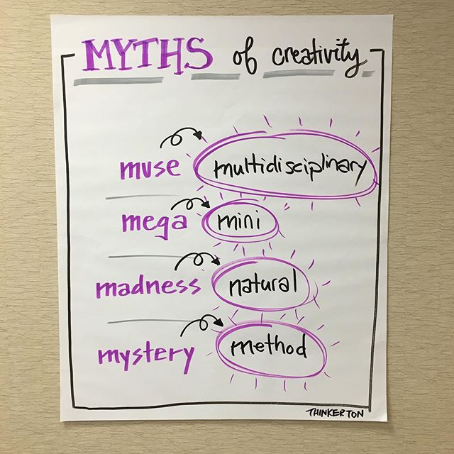 Demythifying Creativity: Our creativity can flourish outside of the traditional arts. It can be applied to small, everyday problems. It's a natural, cognitive function we can all improve. And, there's a repeatable method! @thinkertonagency . . . . #creativitymyths #thinkerton #iamcreative #creativeproblemsolving #cps #creativity @cef_cpsi