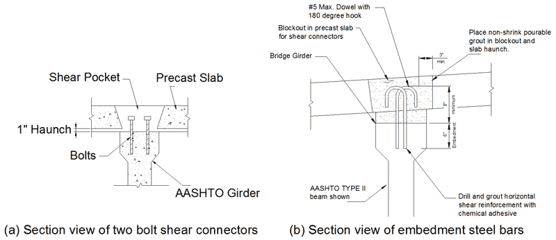 Panel to Girder Connection PBD.png