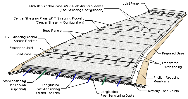 Pavement Demonstration PCP.png