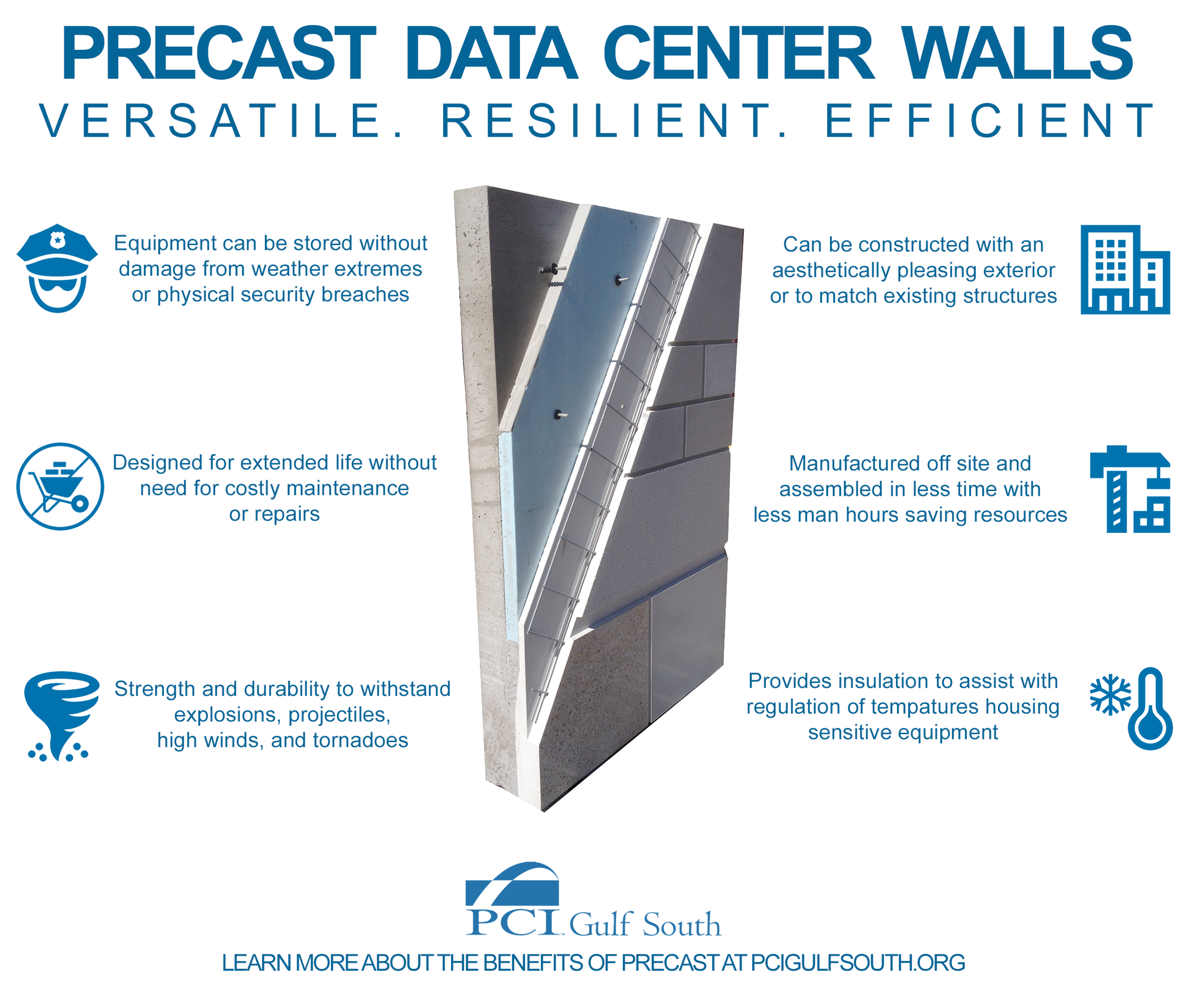 Precast Wall Component Courtesy of  Gate Precast