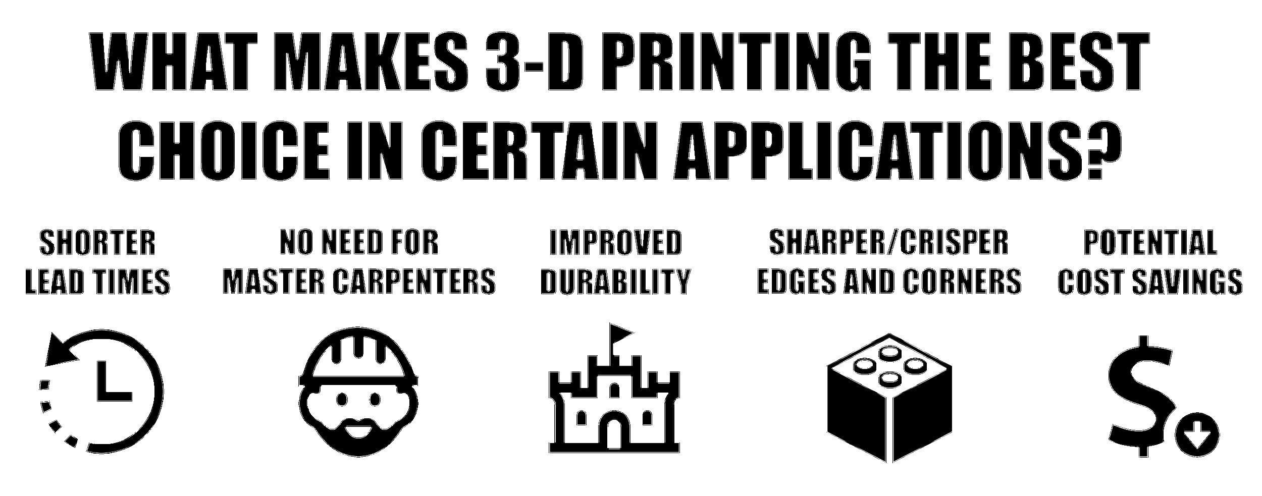 3D Printing.png