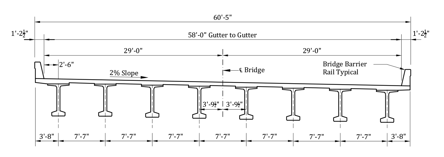 Typical section for northbound bridge via ALDOT