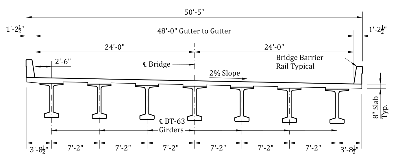Typical section for southbound bridge via ALDOT