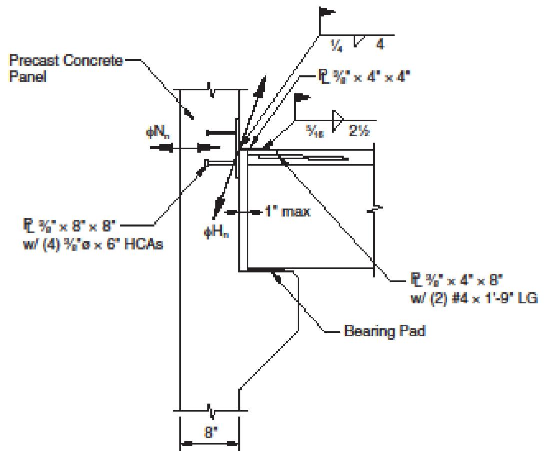 Figure 6a: Floor loadbearing.