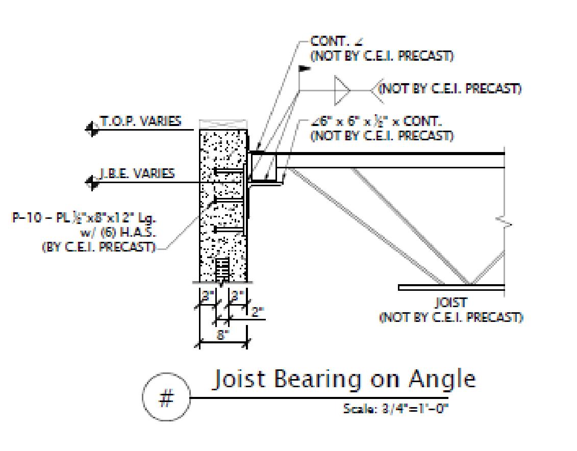 Figure 6b: Roof loadbearing.