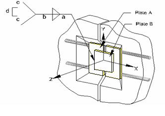 Figure 16: Typical recessed panel to panel connection.