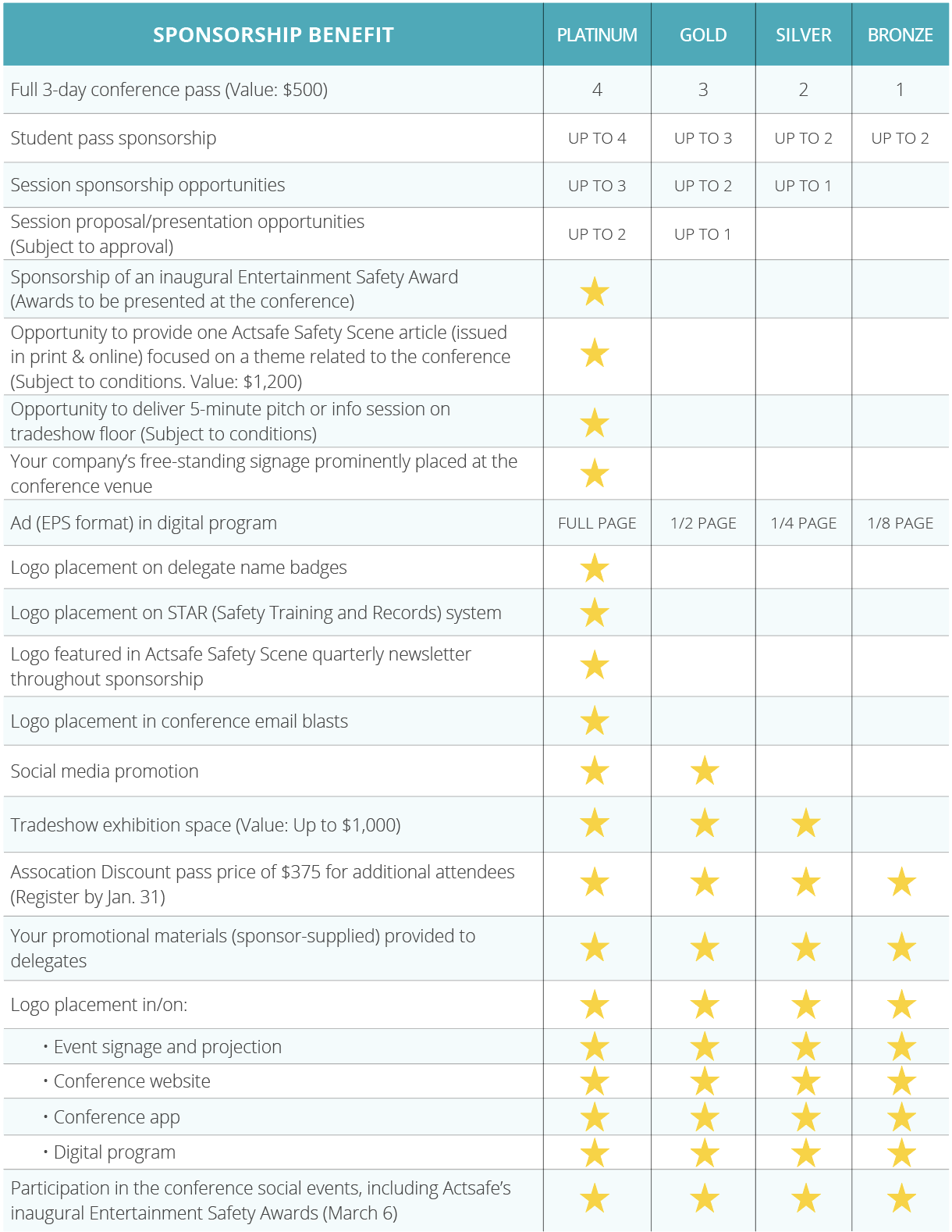 Sponsorship Benefit overview.png