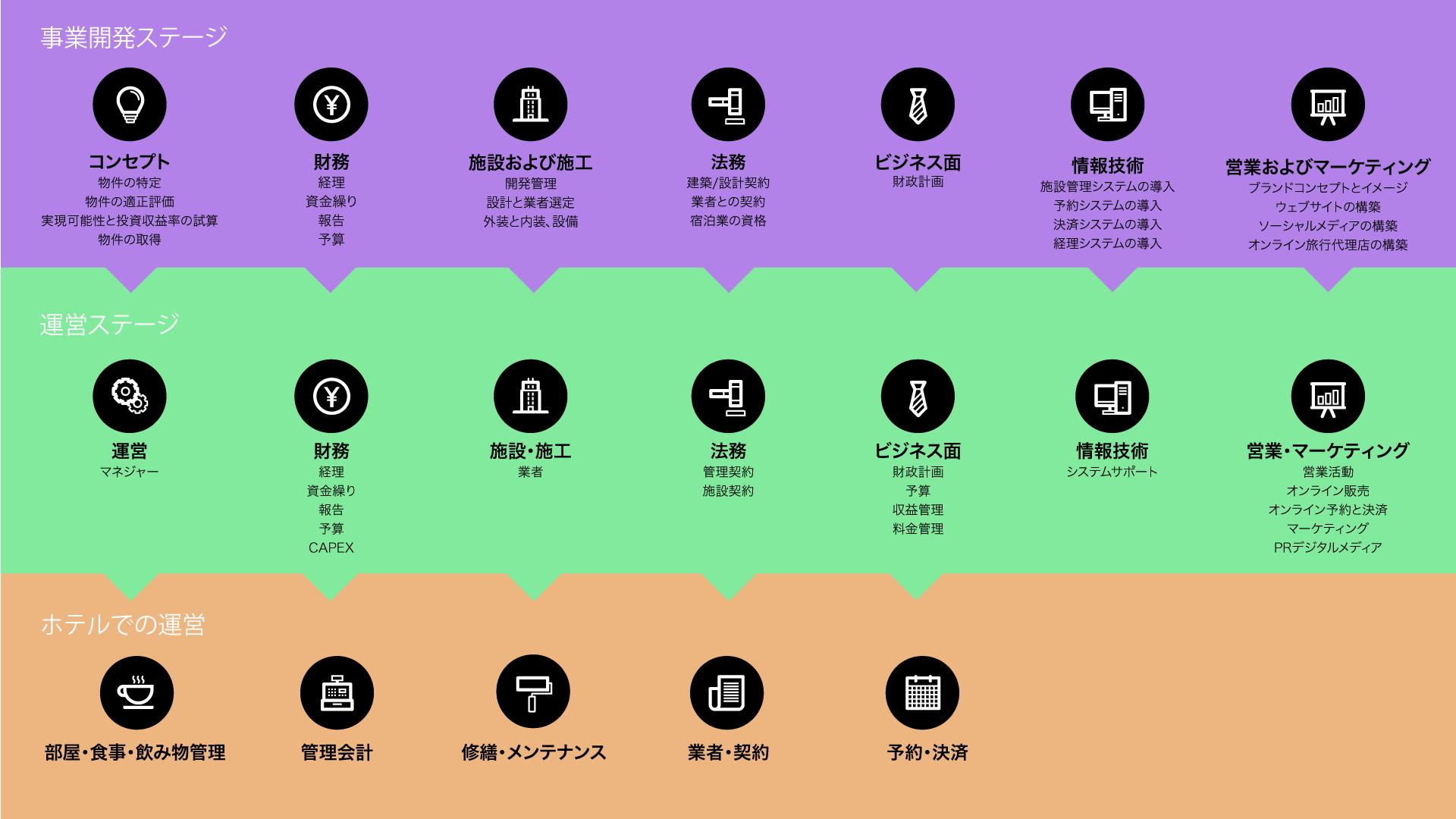 OWKK-Services-Diagram-FINAL-JP.png
