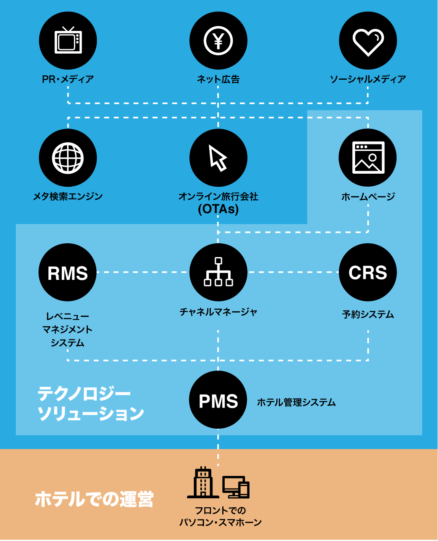 OWKK-IT-SYSTEM-Diagram-FINAL-Jp.png