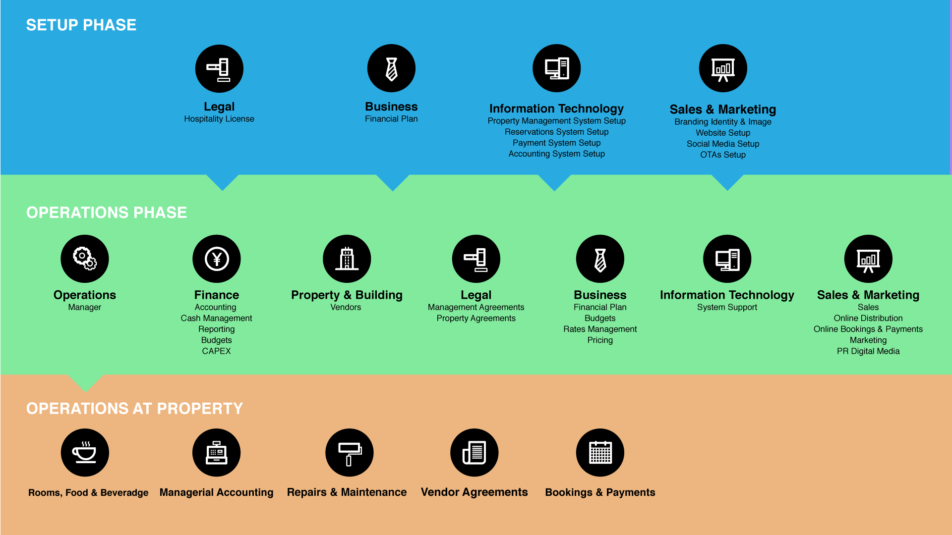 OWKK-Services-Owners-Diagram-FINAL.png