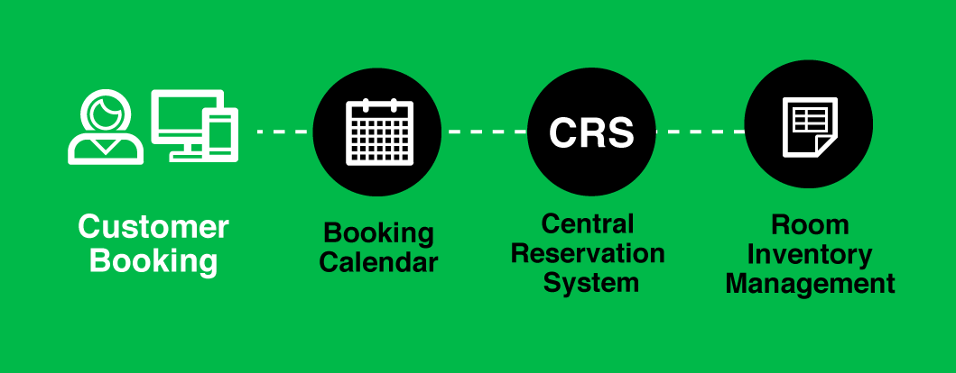 OWKK-CRS-Diagram.png
