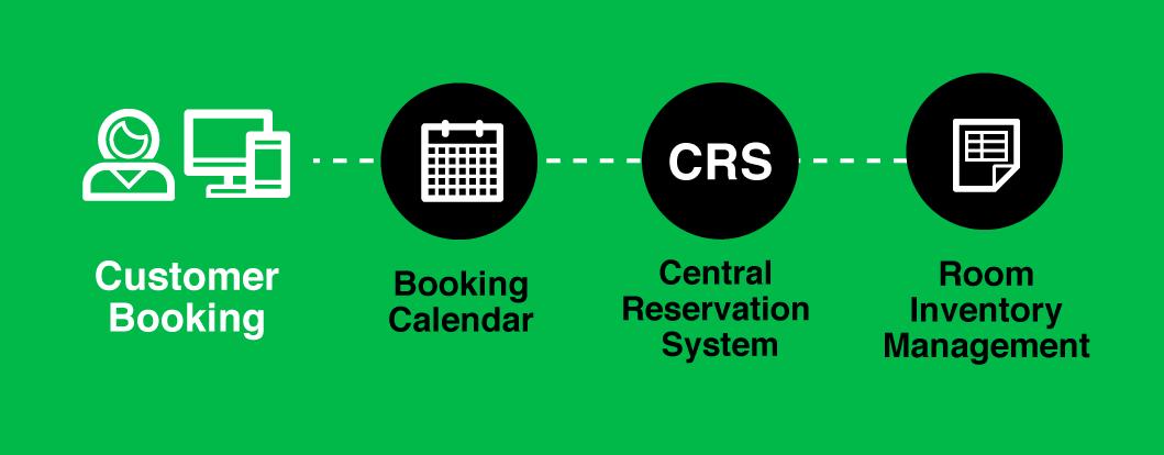 OWKK-CRS-Diagram.png