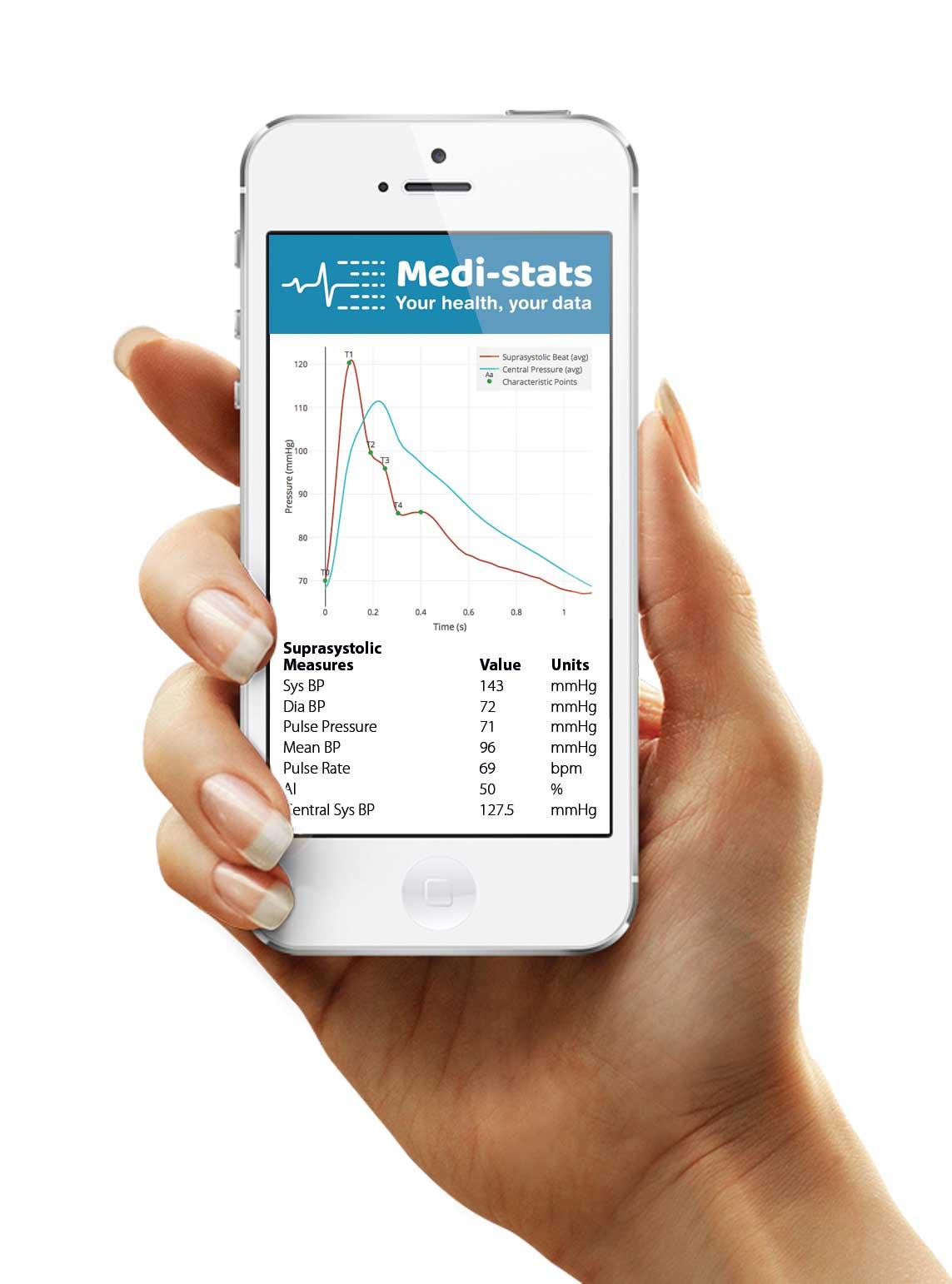 Medi-stats-iphone.jpg