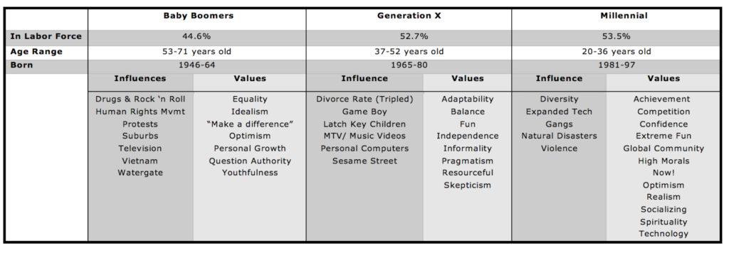 generational-graph-1024x356.jpg