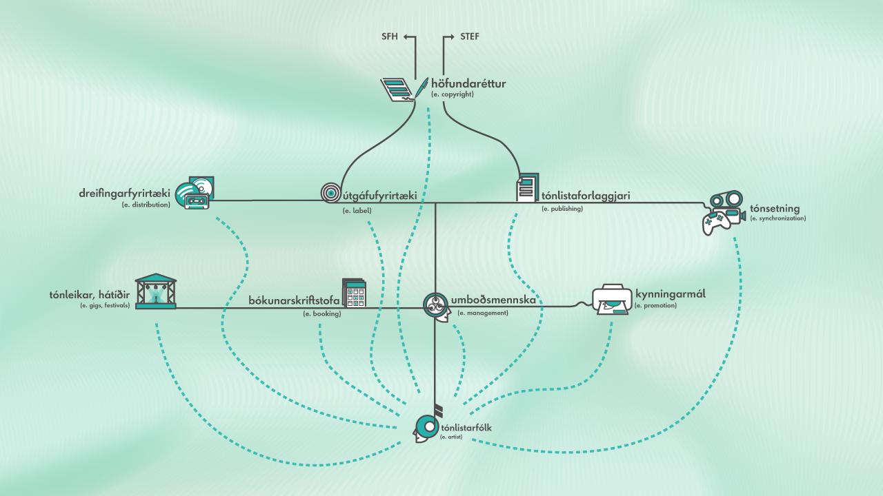 industry-diagram-720.png