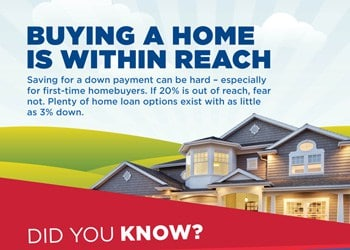 down payment options 0% down, usda, va, conventional, fha, new home, first time home buyer, budget, zillow, imagine home lending