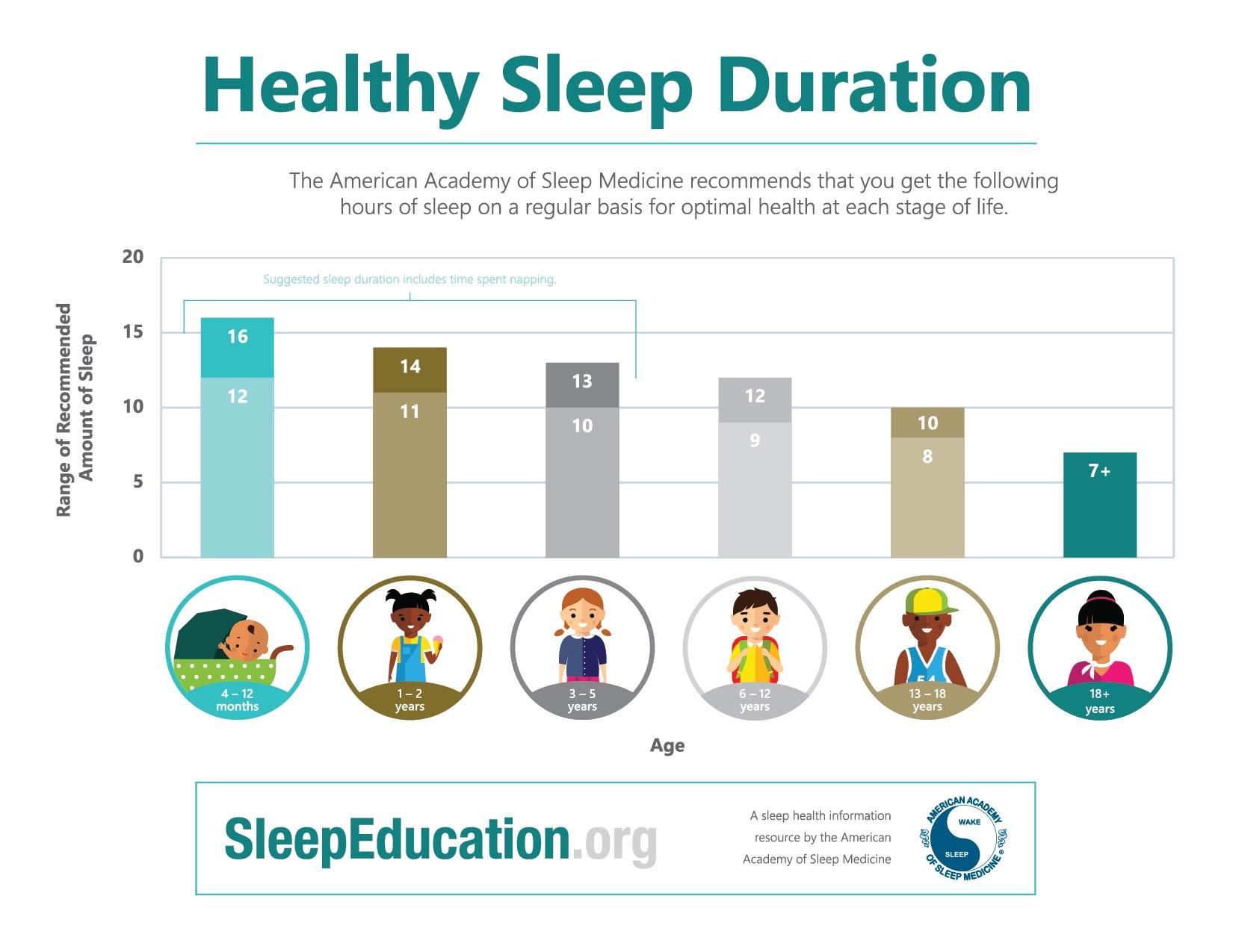 sleep-duration.jpg