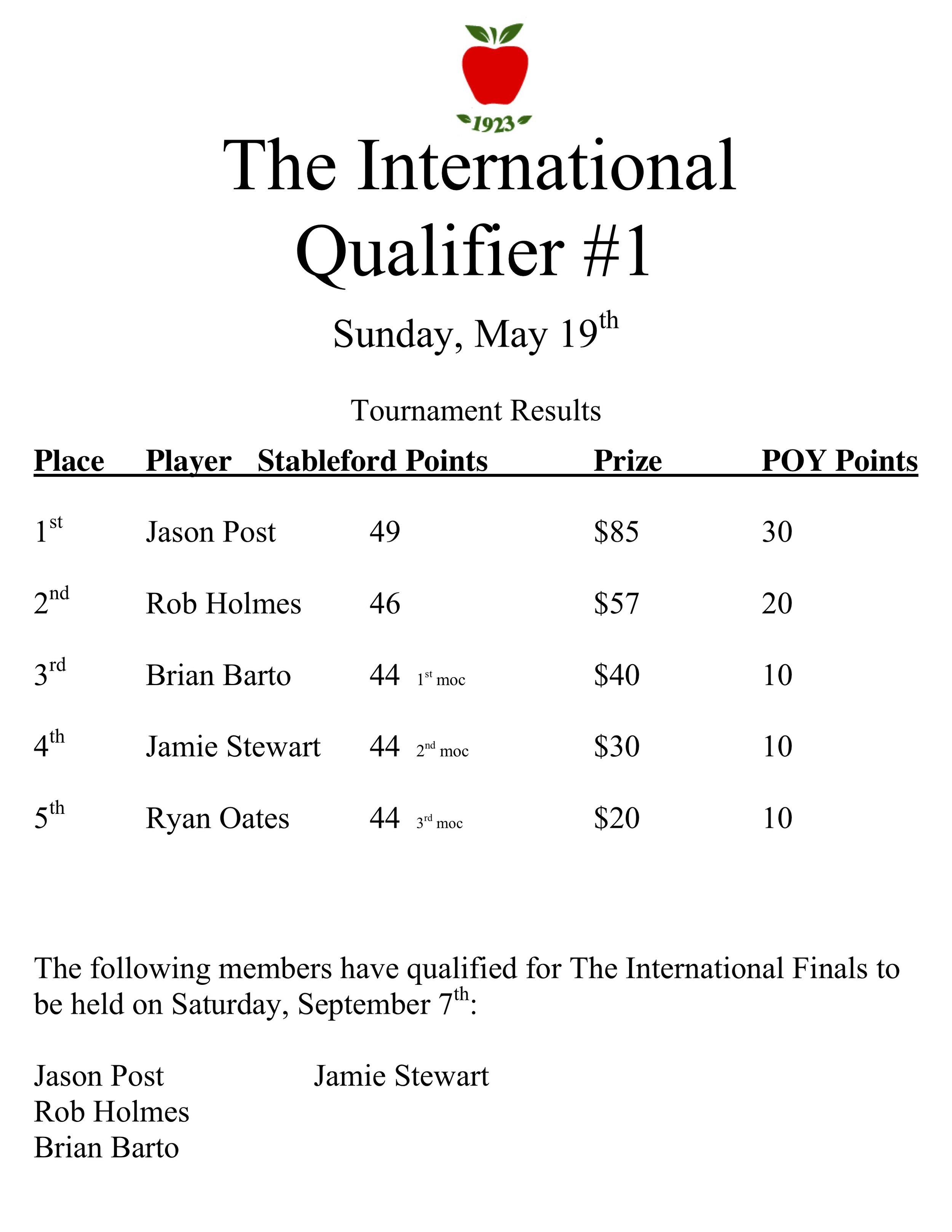 2019 international #1 qualifier results.jpg