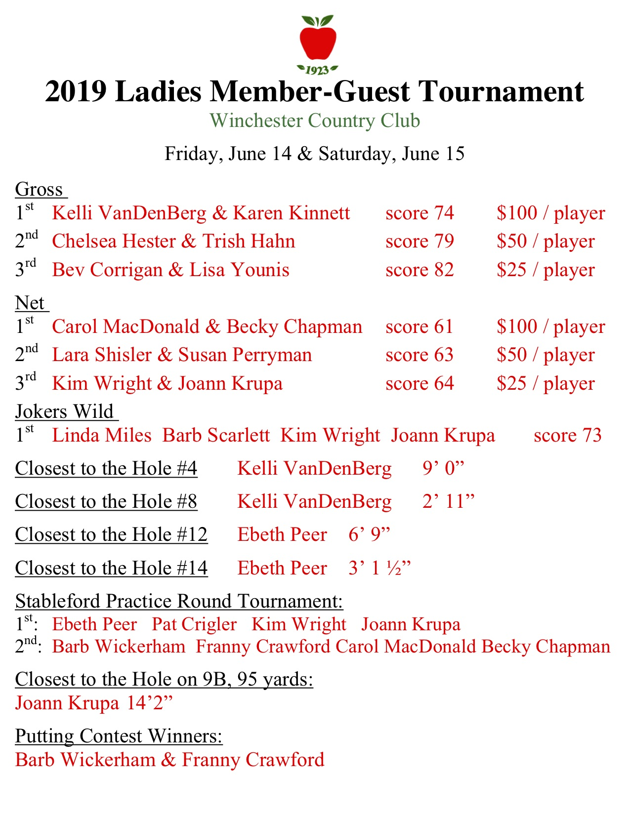2019 ladies member guest results.jpg