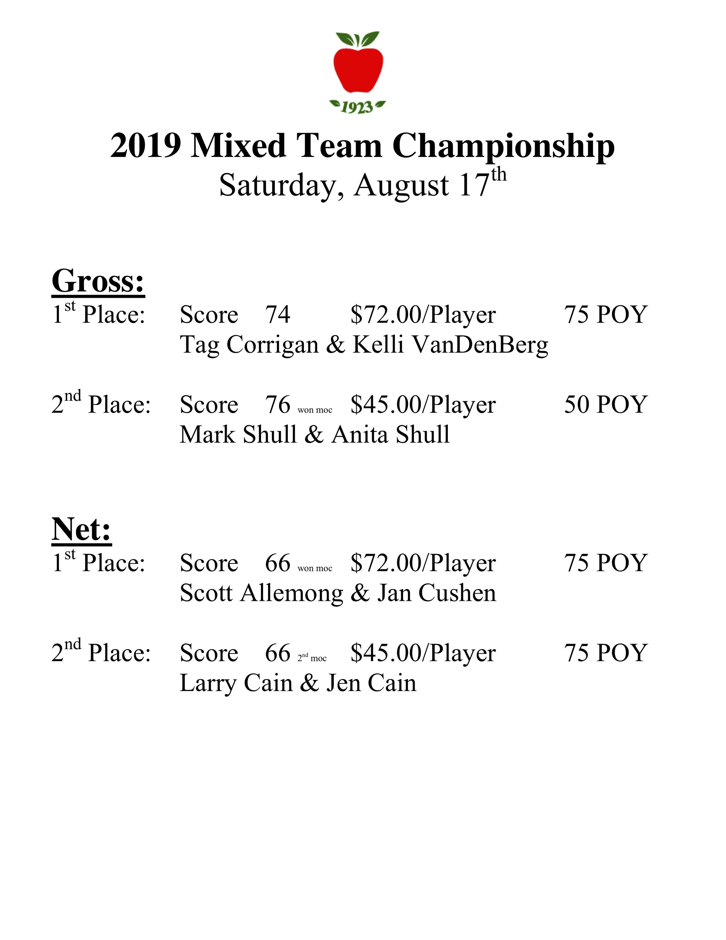 2019 mixed team results.jpg