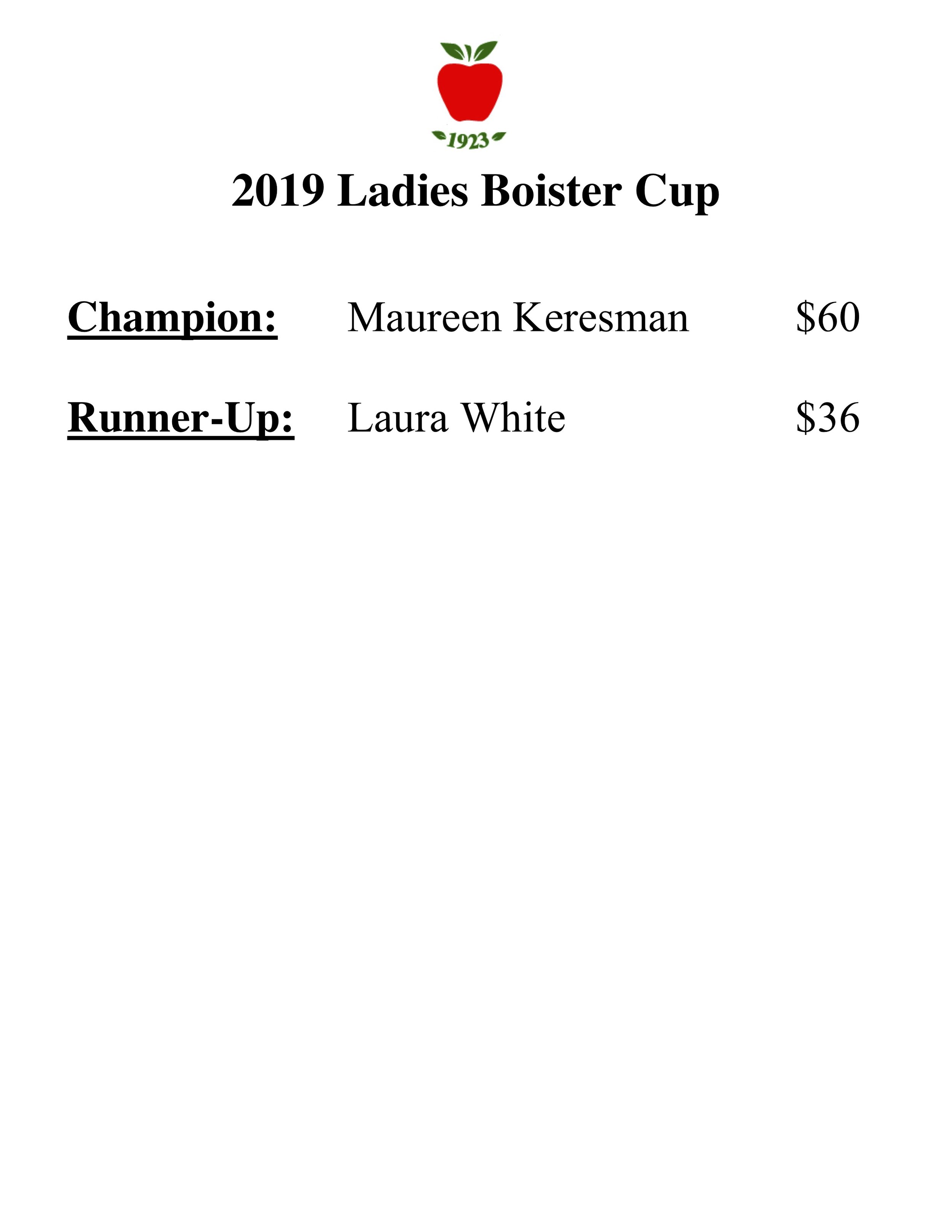 2019 boister cup results.jpg