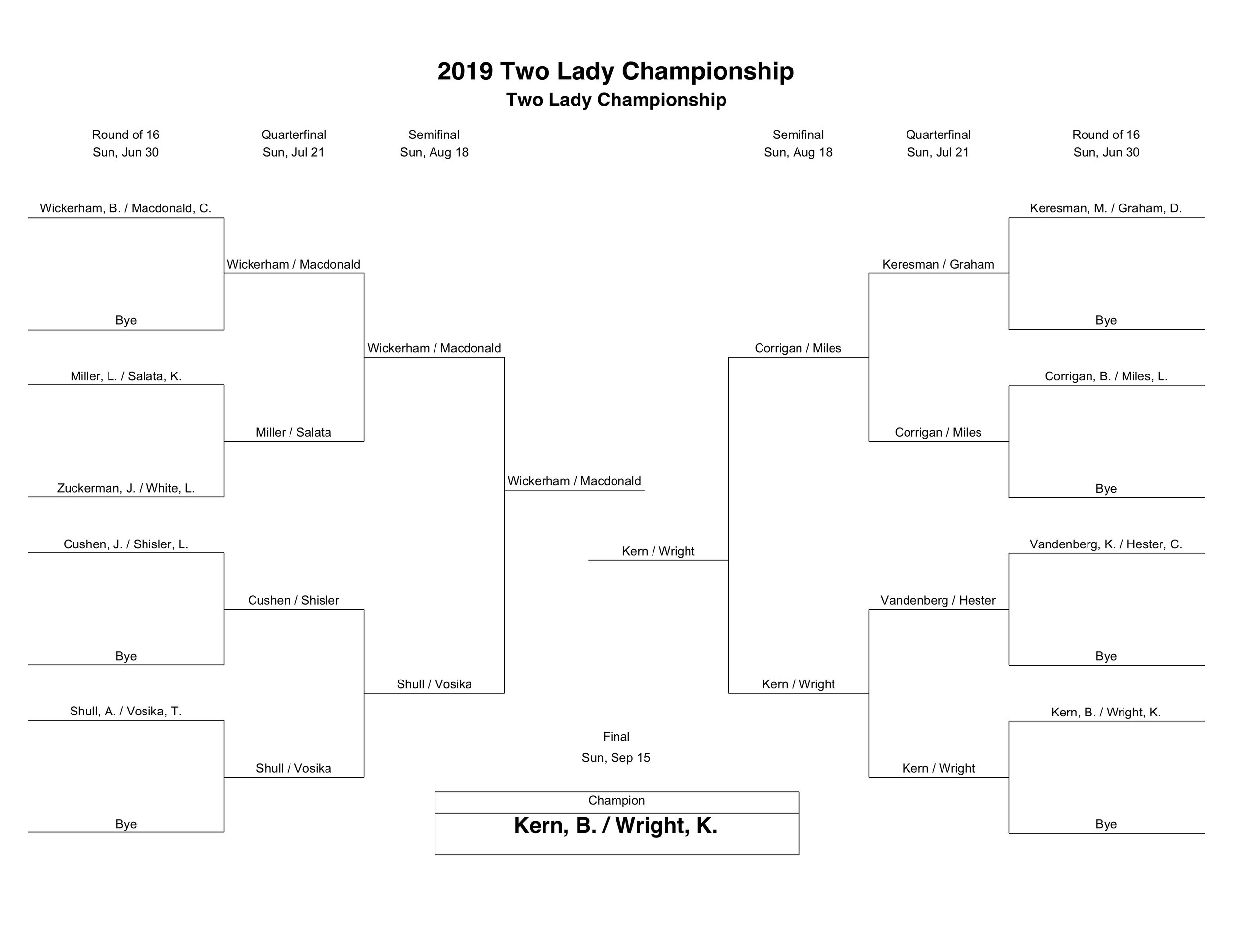 2019 two lady championship complete.jpg
