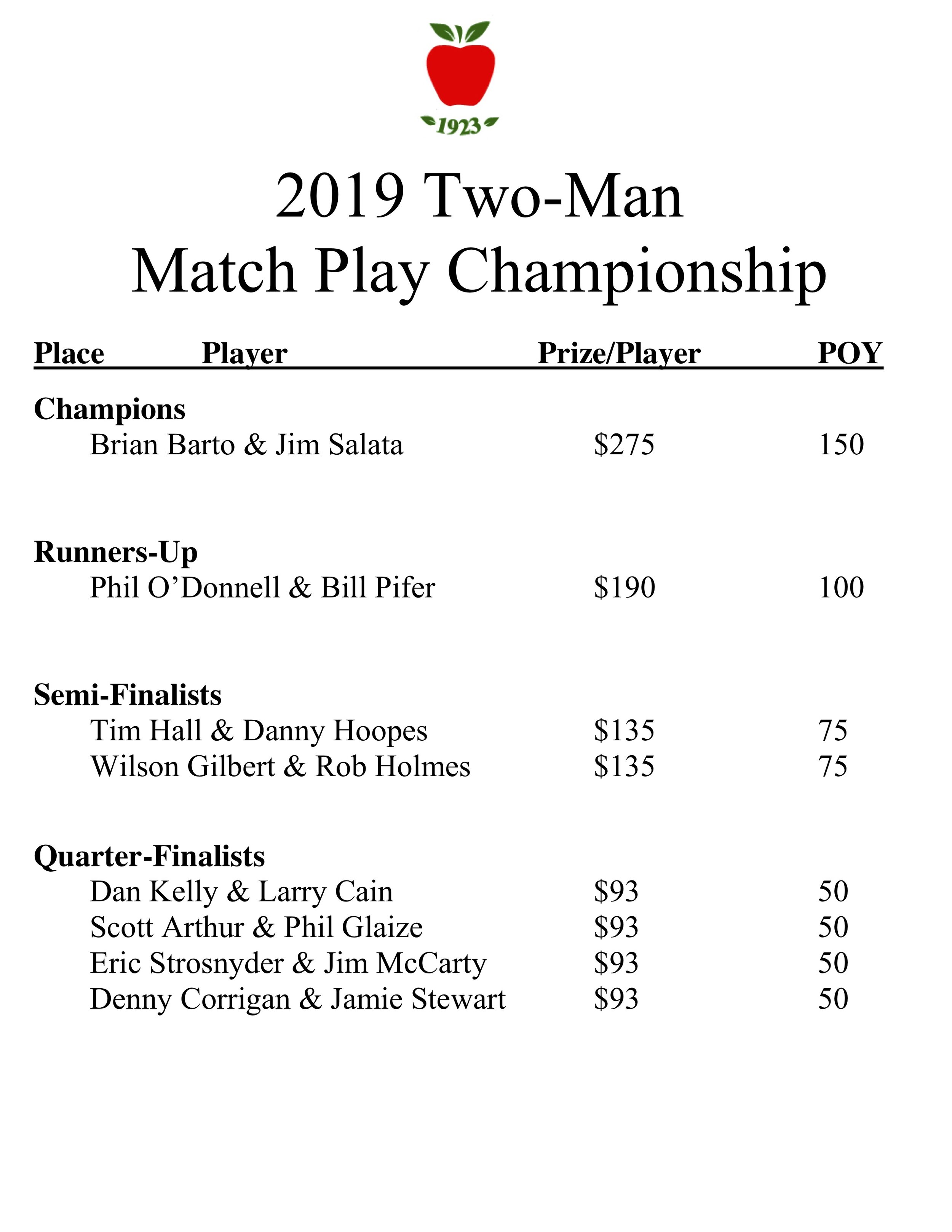 2019 two man match play championship results.jpg