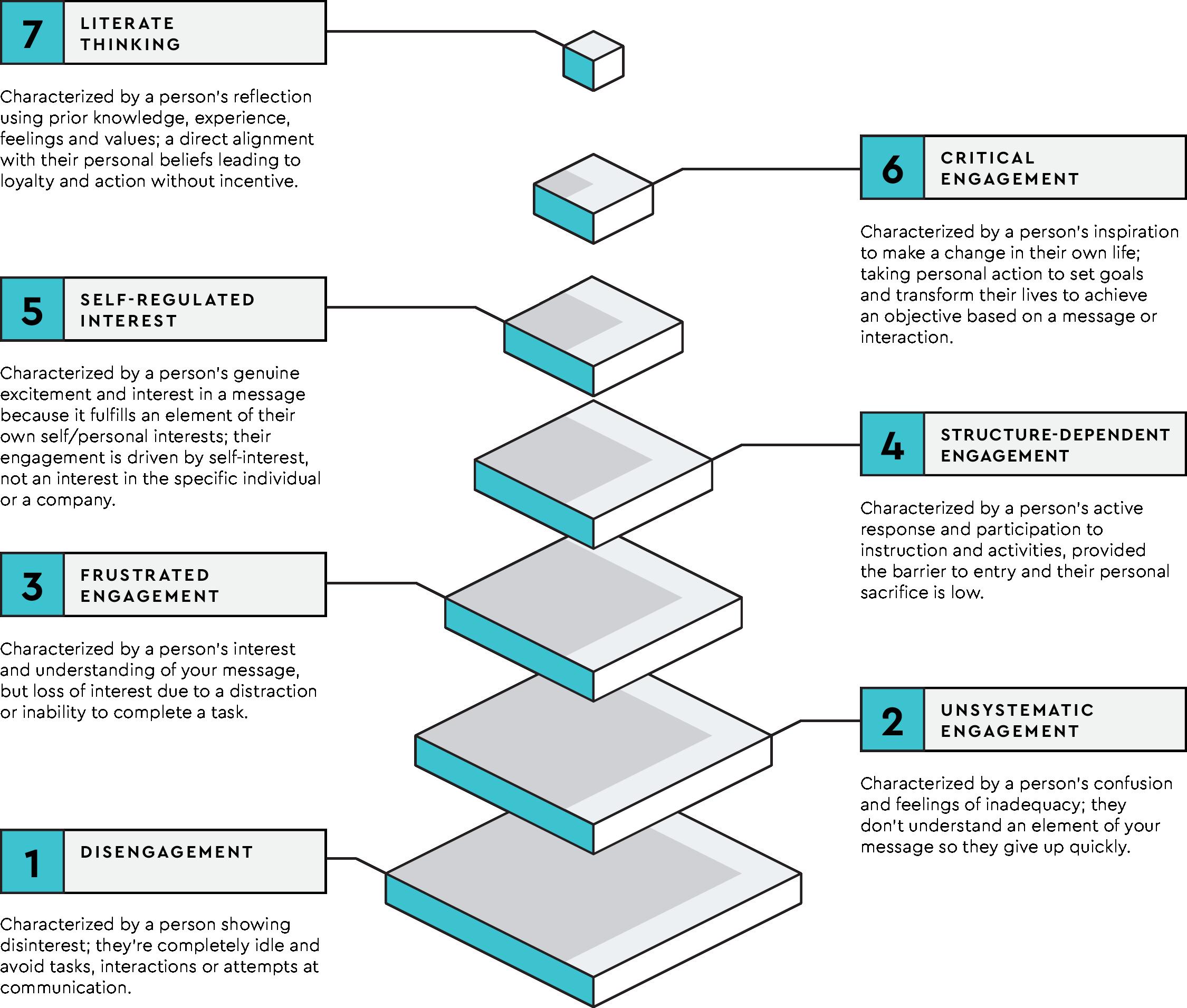 SeventhLevel-Worksheet-Graphic.png