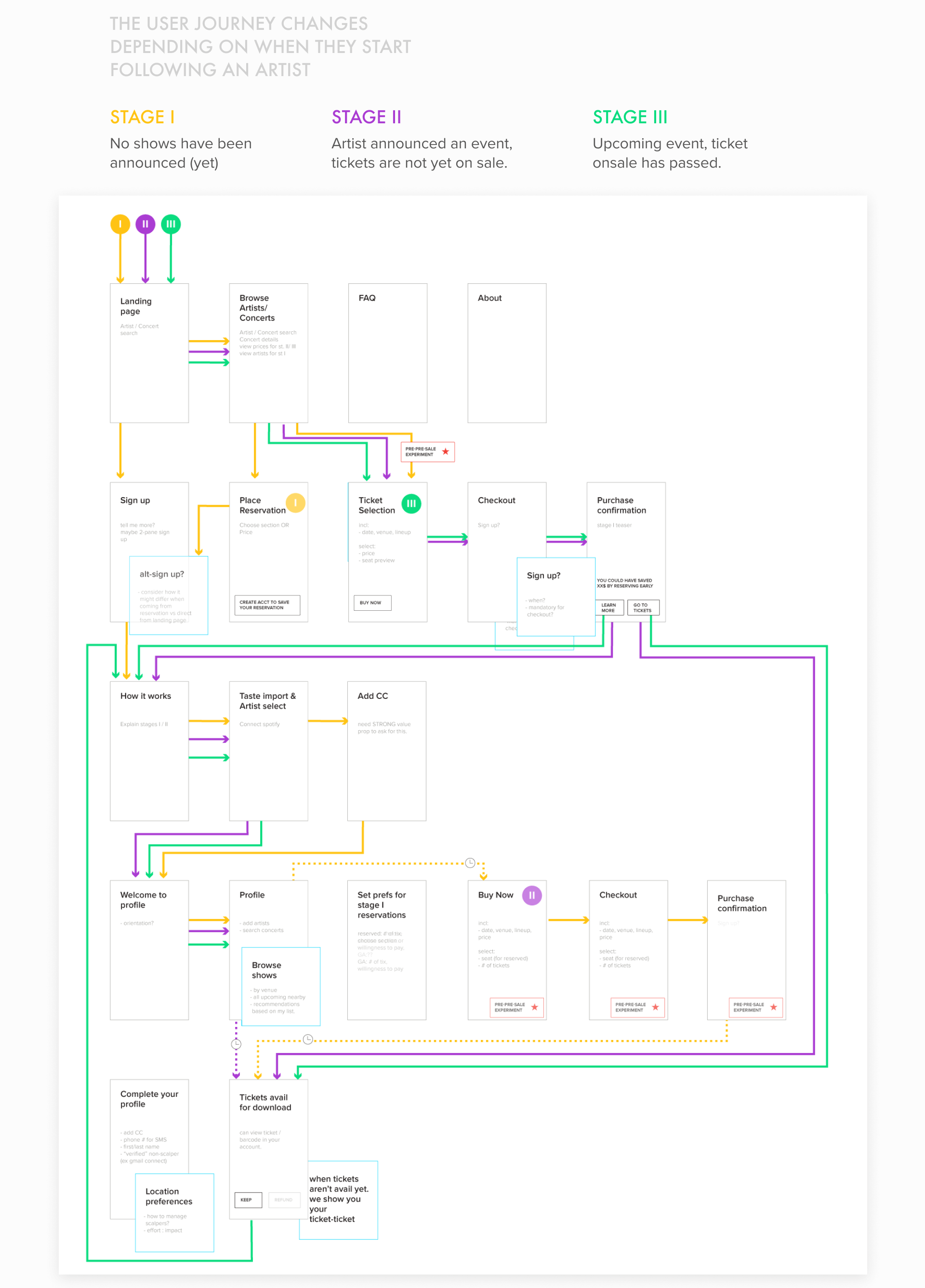 robinb2c-journey_S.png