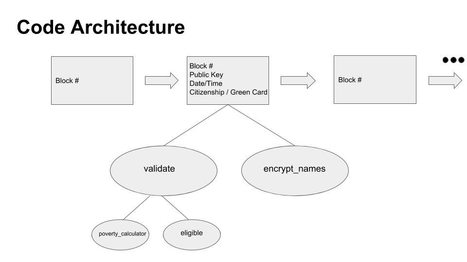 SWE Hackathon_ CitiVer (7).jpg