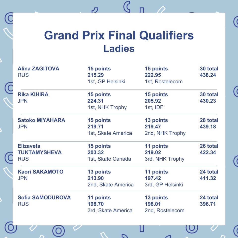 GP qualifiers (1).jpg