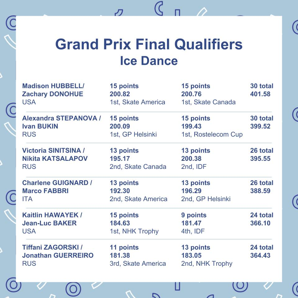 GP qualifiers (2).jpg