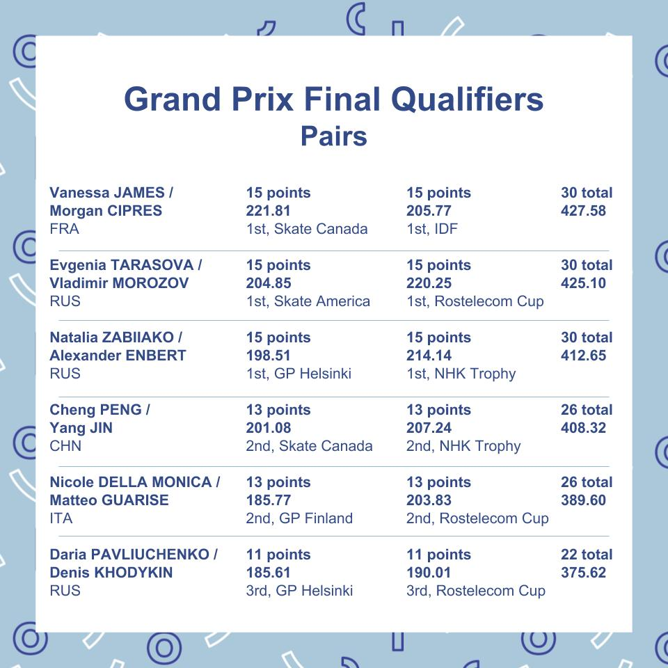 GP qualifiers (3).jpg