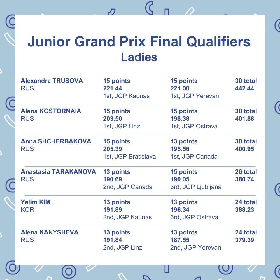 JGP qualifiers (1).jpg