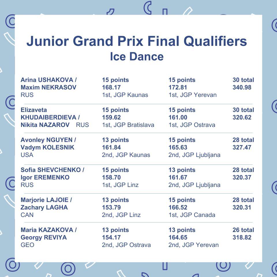 JGP qualifiers (2).jpg