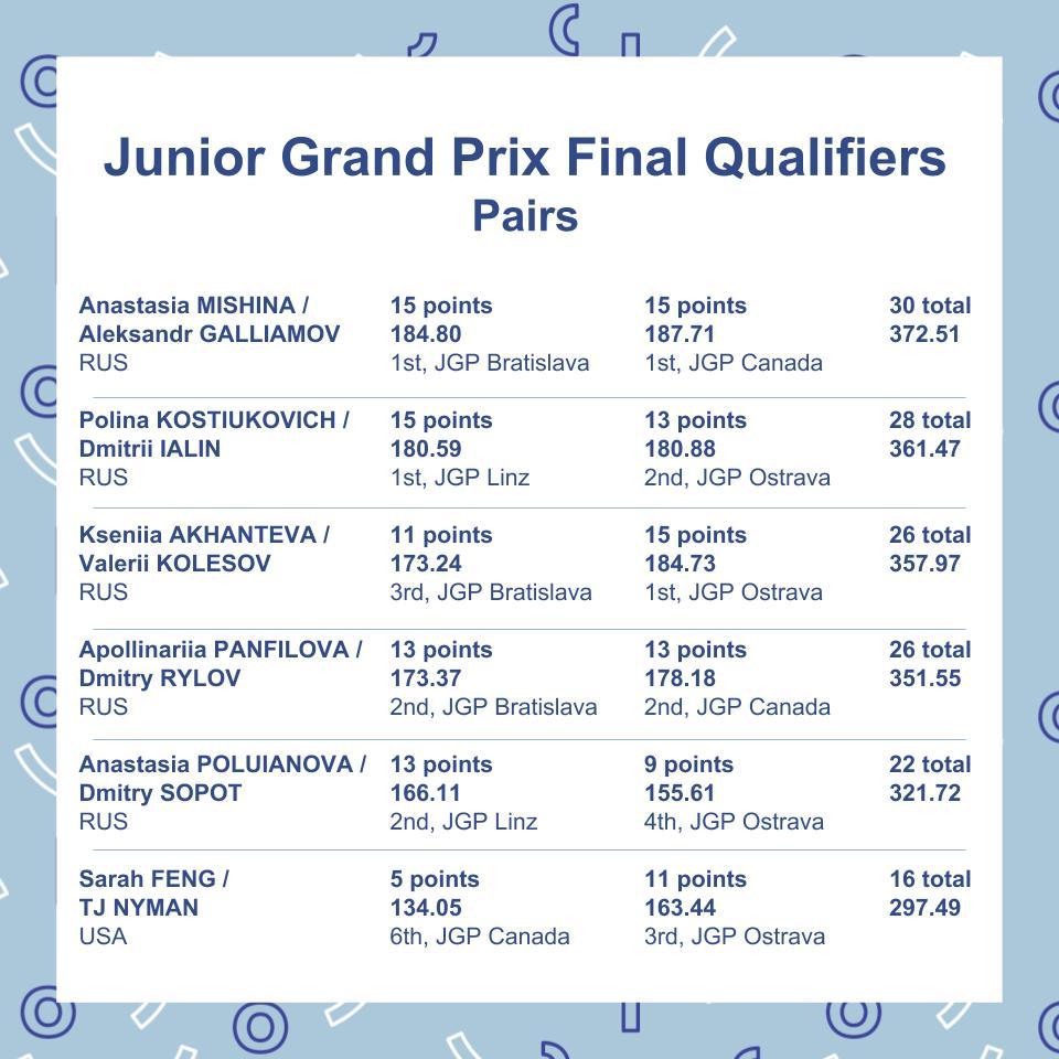 JGP qualifiers (3).jpg