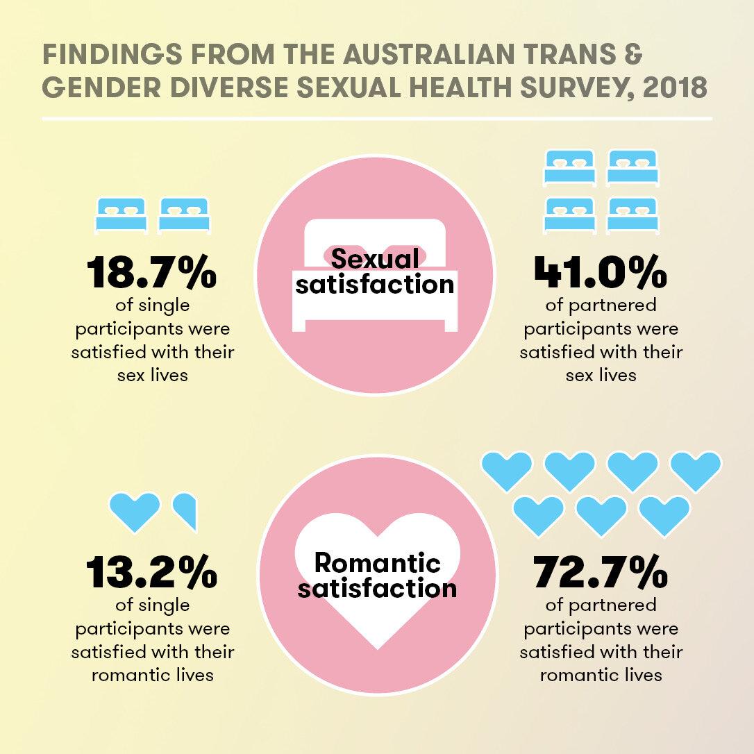 3 - ATGD Sexual Health Survey Report_social media tiles.jpg