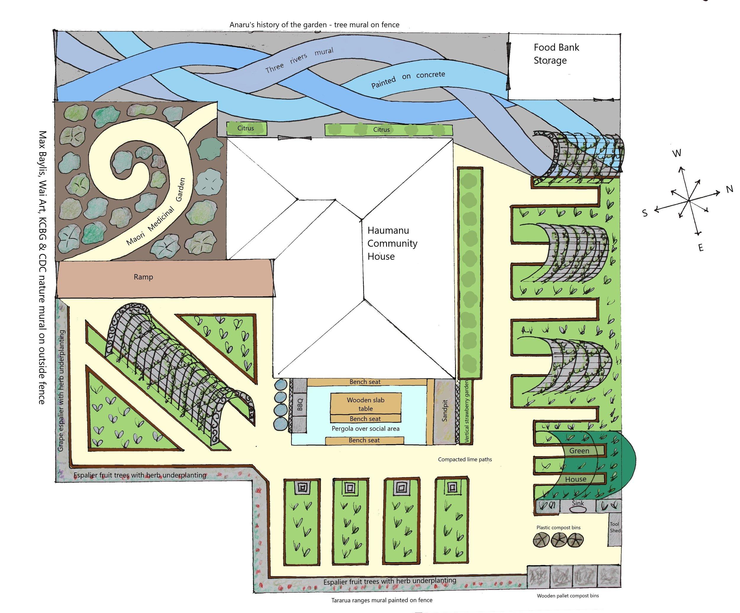 The new garden design